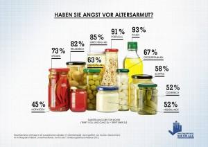 bvi_weltfondtag_infografiken_1