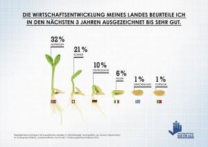 bvi_weltfondtag_infografiken_5