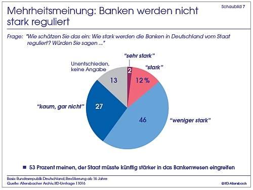 Bankwn-schaub-07